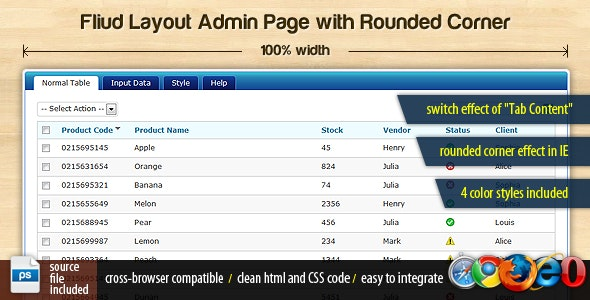 Fluid Layout Admin Page with Rounded Corner by elieli | CodeCanyon