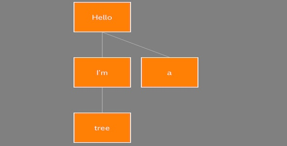 GFTree - CodeCanyon Item for Sale