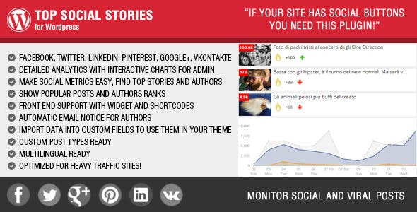Top Social Stories Plugin and Widget
