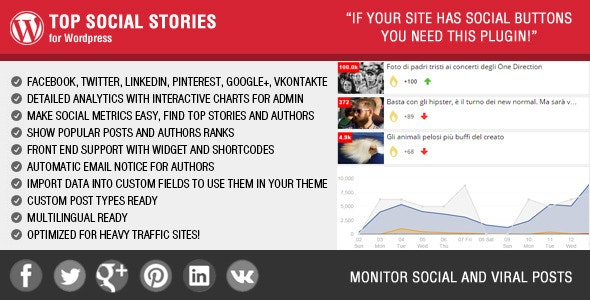 Top Social Stories Plugin and Widget - CodeCanyon Item for Sale