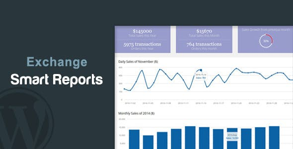 Exchange Smart Reports