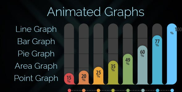 Animated Graph