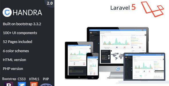 Chandra - Laravel Admin UI Kit