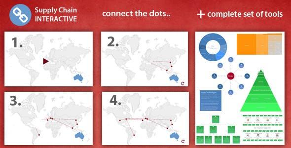 Supply Chain Interactive - WordPress Maps Plugin