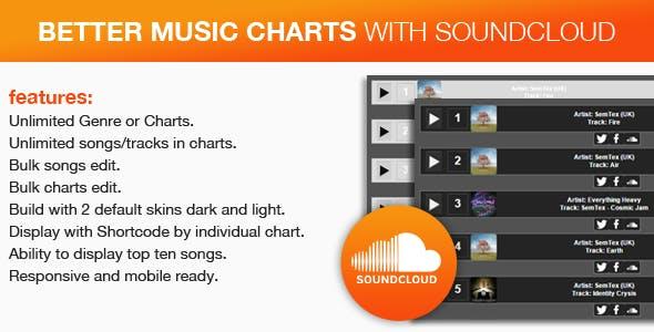 Soundcloud Music Charts With 2 Custom Skin