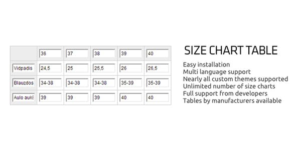 OpenCart Size Chart Table