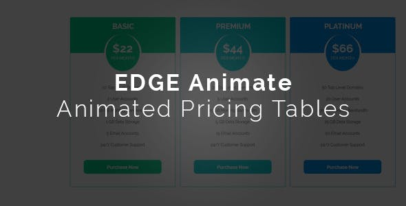 Edge Pricings