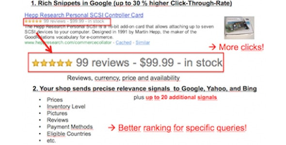 Google Rich Snippets - SEO Structured Data (microdata) for OpenCart - CodeCanyon Item for Sale
