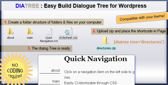 Diatree fast tree and form generator  - CodeCanyon Item for Sale