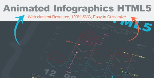 3D animated SVG Line Chart Column Infographics
