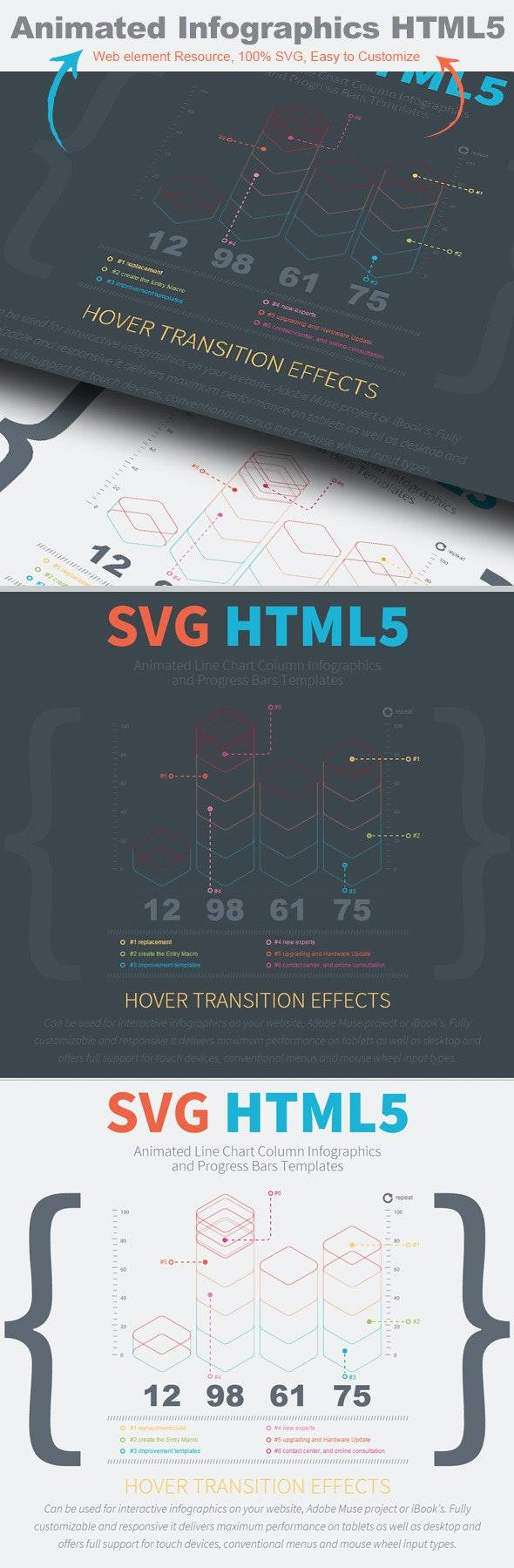 3D animated SVG Line Chart Column Infographics
