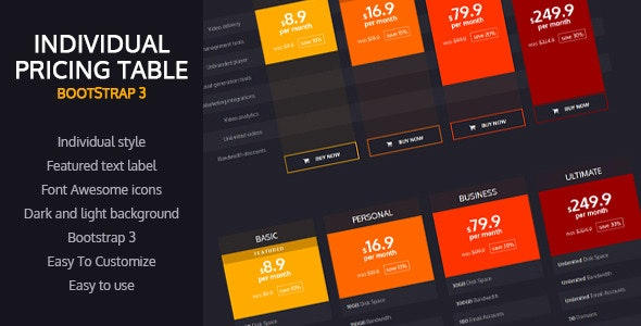 Individual Pricing Table (Bootstrap 3) - CodeCanyon Item for Sale
