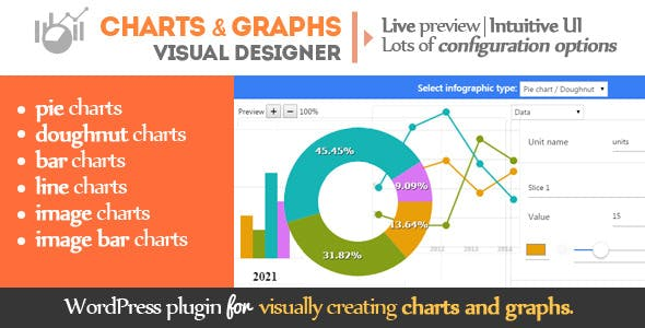 Charts and graphs WordPress Visual Designer