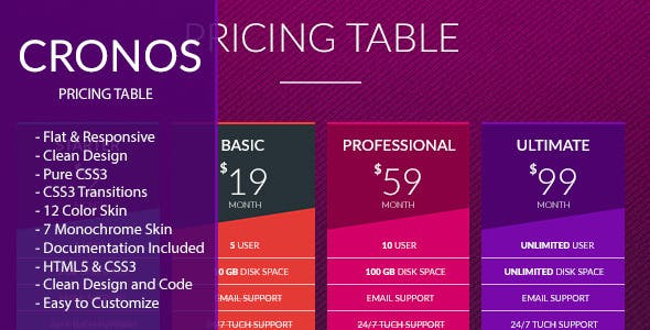 Cronos - Responsive Pricing Tables