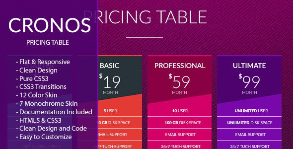 Cronos - Responsive Pricing Tables - CodeCanyon Item for Sale