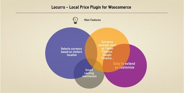 Locurro - Local Price Plugin for WooCommerce - CodeCanyon Item for Sale