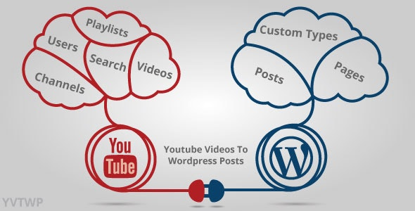 Youtube Videos To WordPress Posts - CodeCanyon Item for Sale