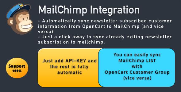 Opencart Mailchimp Extension