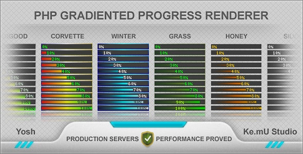 PHP Gradiented Progress Renderer - CodeCanyon Item for Sale