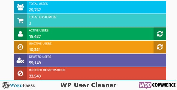 WP User Cleaner - CodeCanyon Item for Sale