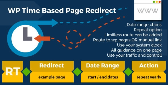 WP Time Based Page Redirect - CodeCanyon Item for Sale