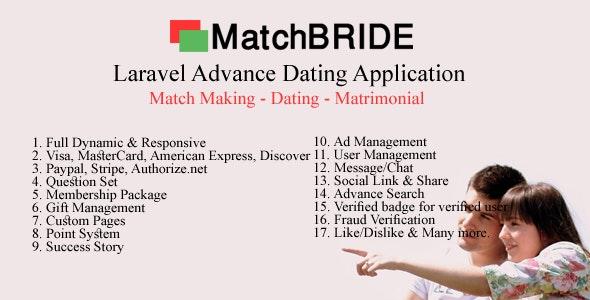paras dating App Sveitsissä