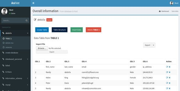 AniVet | Ultimate Responsive Database Manager