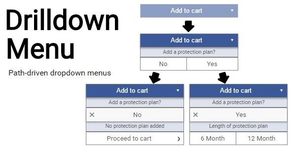 Drilldown Menu - CodeCanyon Item for Sale