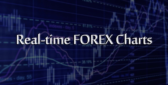 Real-time FOREX Charts | WordPress Plugin - CodeCanyon Item for Sale