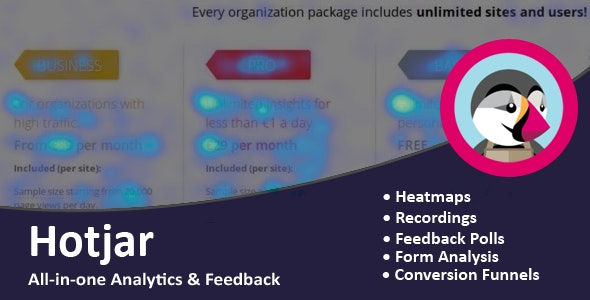 Hotjar Tracking - CodeCanyon Item for Sale