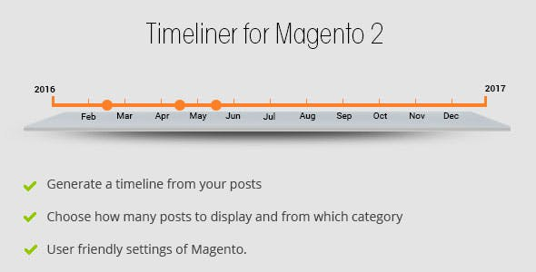 Timeliner Magento 2 extension