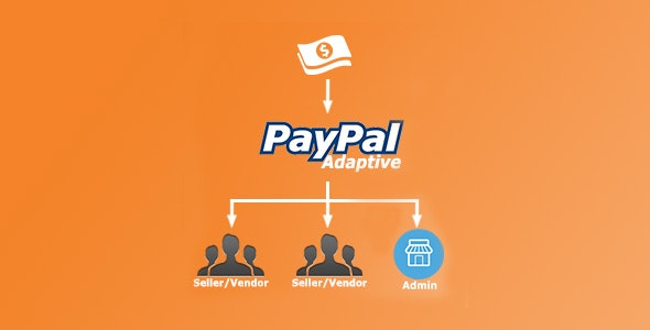 Marketz Pro - Paypal Adaptive Payment - Addon - CodeCanyon Item for Sale