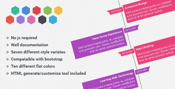 MK - CSS3 Timeline - CodeCanyon Item for Sale
