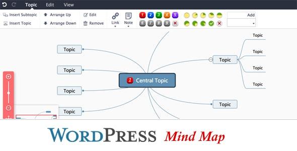 Wordpress MindMap Editor Plugin by leaui | CodeCanyon