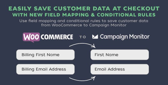 WooCommerce Checkout Newsletter - Campaign Monitor