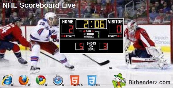 NHL Scoreboard Live - CodeCanyon Item for Sale