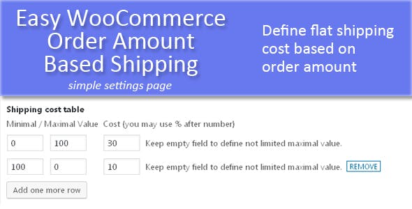Easy WooCommerce Order Amount Based Shipping - CodeCanyon Item for Sale