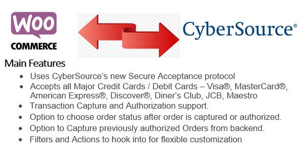 Woocommerce Cybersource Secure Acceptance (SOP) Payment Gateway
