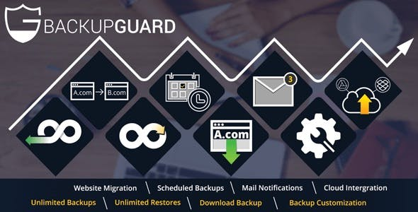 Backup & Migration Plugin for Wordpress