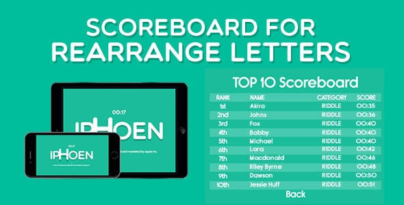 Scoreboard for Rearrange Letters - CodeCanyon Item for Sale