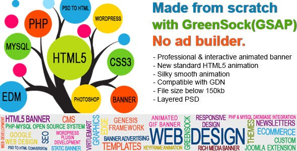Web Business HTML5 Ad Banners with GreenSock