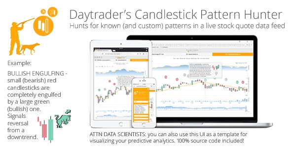 PHP Daytrader's Candlestick Pattern Hunter v1 0 by
