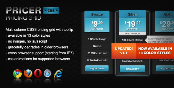 Pricer Pricing Grid - CodeCanyon Item for Sale