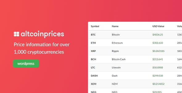 Altcoin Prices - 1,000+ crypto prices for Wordpress