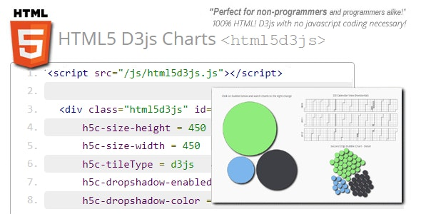 HTML5 Data-Driven Documents (D3js) Plug-In (NEW v1.1) - CodeCanyon Item for Sale