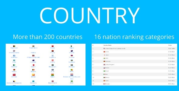 Country - Information & Rankings More Than 200 Countries of the World - CodeCanyon Item for Sale