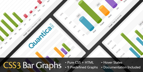 CSS3 Bar Graphs - CodeCanyon Item for Sale