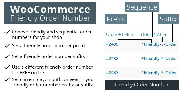 WooCommerce Sequential and Friendly Order Number - CodeCanyon Item for Sale