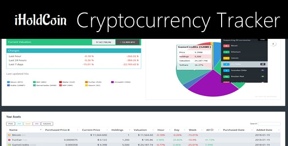 cryptocurrency portfolio manager