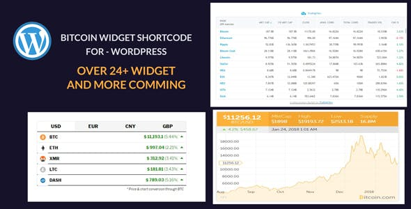 BitCoin | Crypto | Crypto Currency | Widget Shortcode Collection For WordPress -